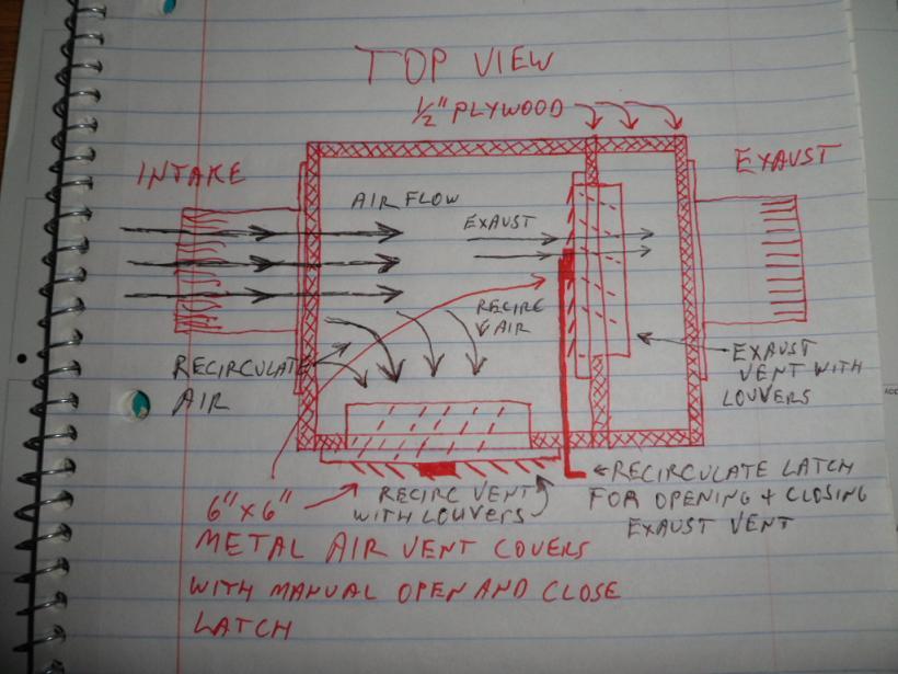 air recirculation box.JPG