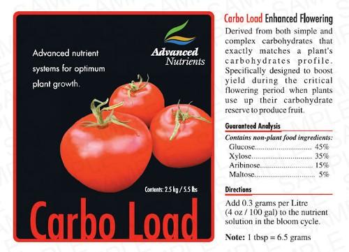 CarboLoadPowder_label1.jpg