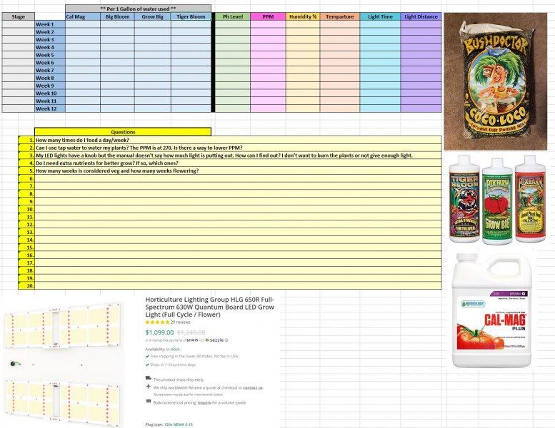 Feeding Schedule.JPG